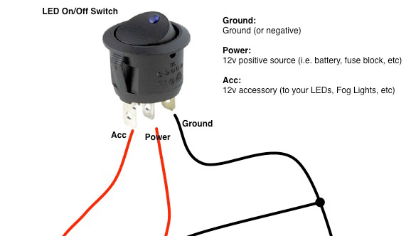 DIAGRAM] 12 Volt Rocker Switch Wiring Diagram FULL Version HD Quality Wiring  Diagram - LINKDIAGRAM.PRIMOCIRCOLOSPOLETO.ITprimocircolospoleto.it