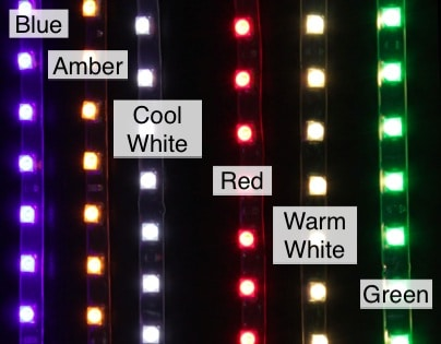 Waterproof Super Thin Ribbon LED Strips
