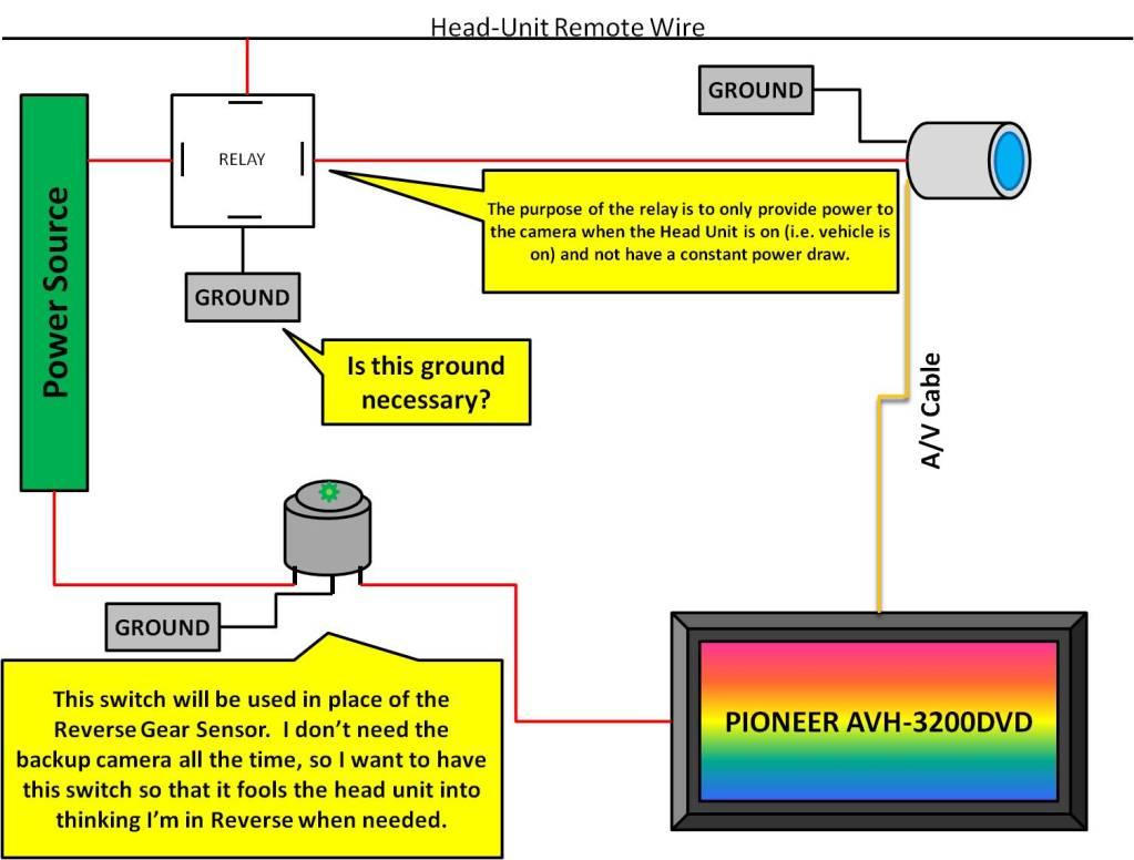 Wiring Diagram Theories   Oznium LED Blog