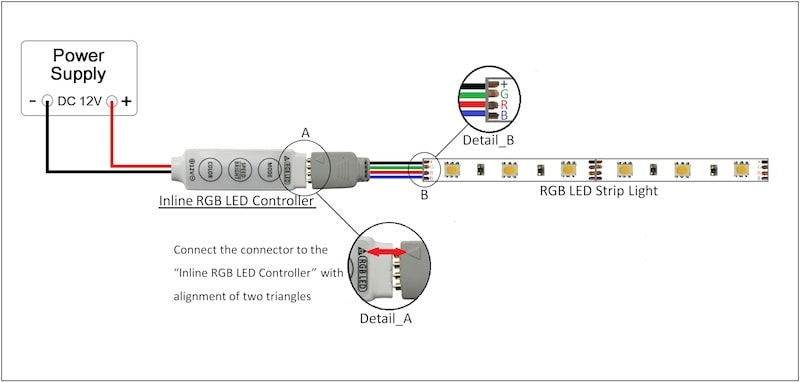 120v led wiring diagram what kind of switch to operate and bypass wiring diagram for multiple led strip lights images v wiring caption 120v led strips rgb wiring