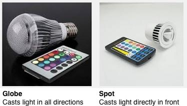 Globe vs. Spot LED bulb