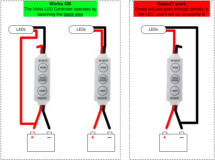 Ground switched wiring for in-line LED controller