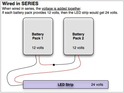 Battery Wiring in Series