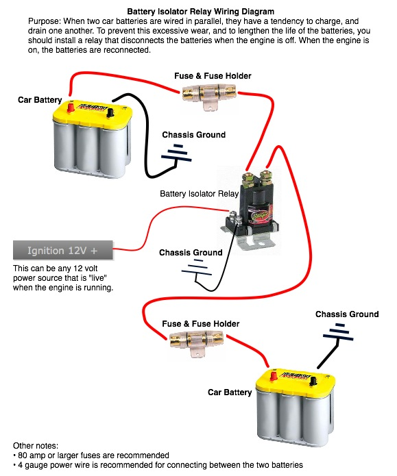 34 Stinger Battery Isolator Wiring Diagram Manual Guide