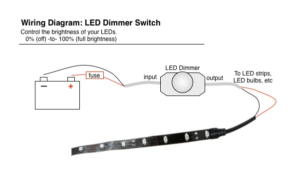 led_dimmer_diagram_basic 12 volt wiring for fish house ice fishing hso ice fishing wiring diagram for 12v led strip lights at soozxer.org