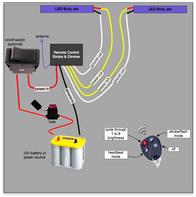 ford wiring diagrams images holley harness wiring on whelen liberty led light bar wiring diagram