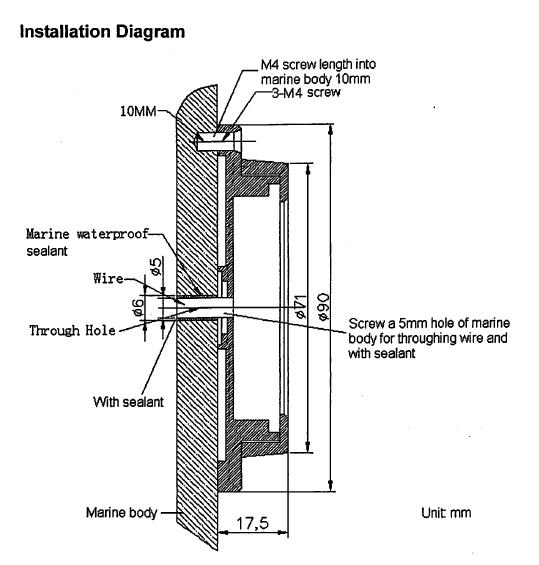 wiring diagram for boat flood light car spotlight wiring diagram flood light wiring instructions nodasystech com