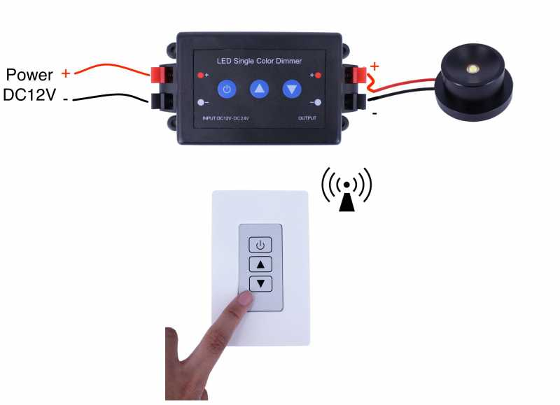 Wireless RF Remote Wall Mount LED Switch Dimmer Oznium